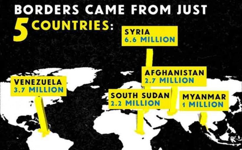Refugees around the world - December 2020
