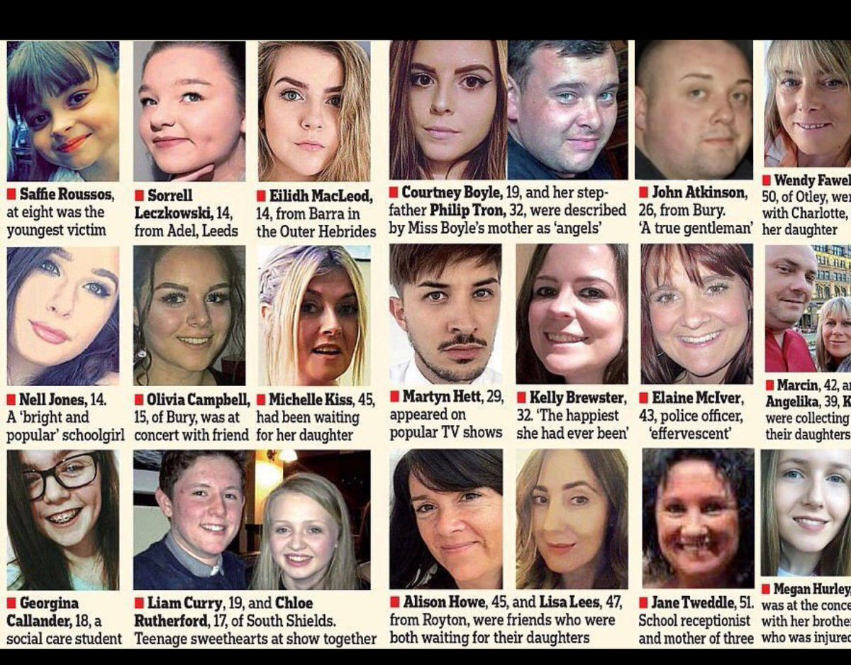 2nd Anniversary of Manchester Terrorist Attack – 22 May 2017
