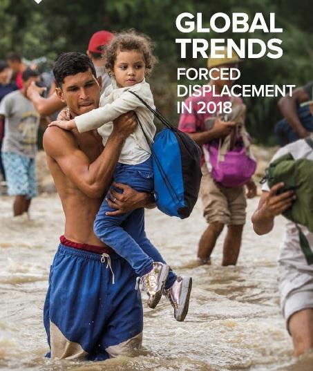 UNHCR: 70.8m refugees around the world